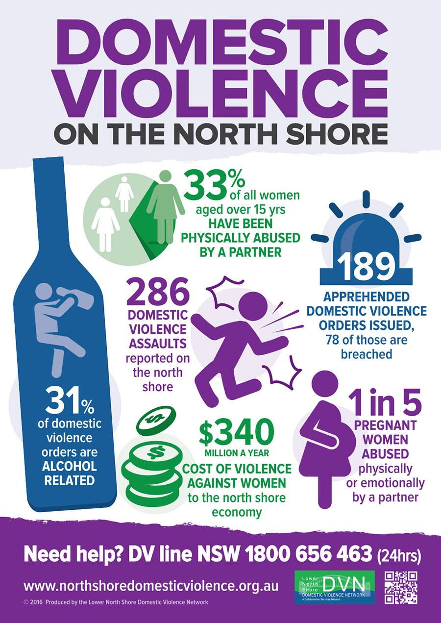 DV-NorthShore-Infographic-web