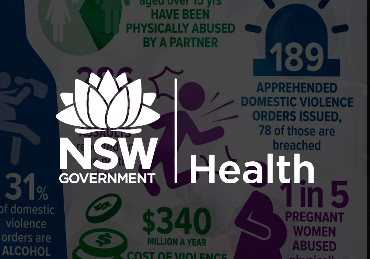NSW Health <br> Infographics